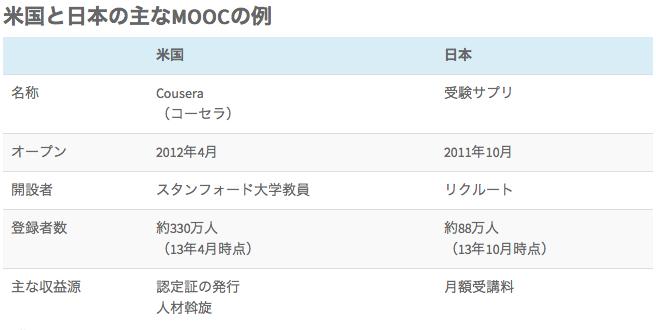 mooc_example